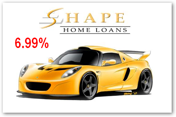 Cheapest car finance